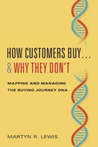 How Customers Buy and Why They Don't